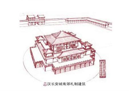 莲湖区旅游景点:汉辟雍、明堂遗址